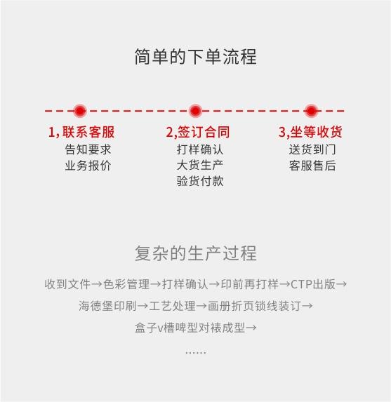 彩页折页印刷下单流程