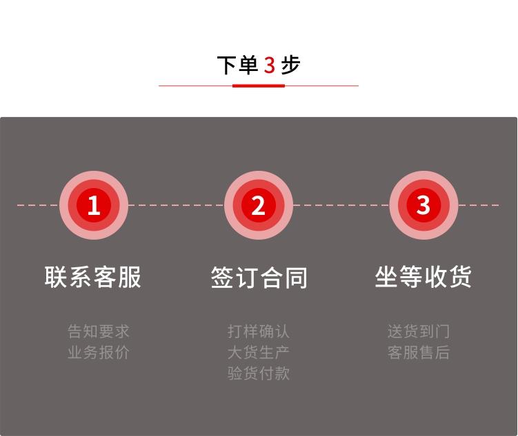 下單步驟 紙盒印刷包裝廠家深圳